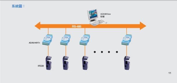 燃煤发电厂的监控系统