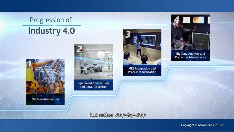 Enabling Industry 4.0 with Advantech