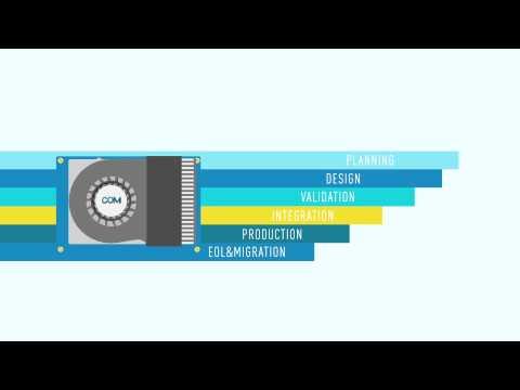 Advanced COM Design-in Service, , Advantech(EN)