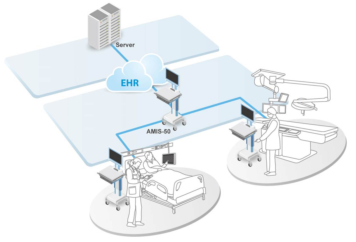 Advantech Delivers Smart Hospital Solutions To King Khalid