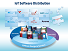 WISE-PaaS IoT Software Platform Services